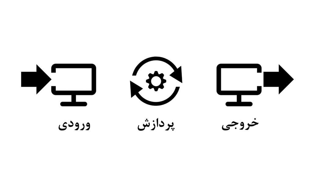 ساختار عملکرد رایانه